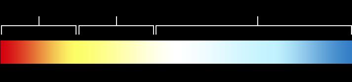 G24d Lichtfarben